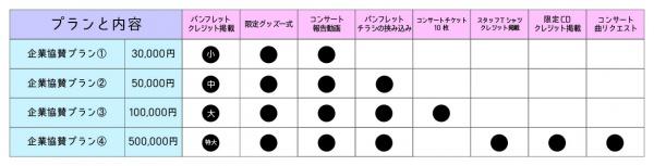 プラン表企業-01